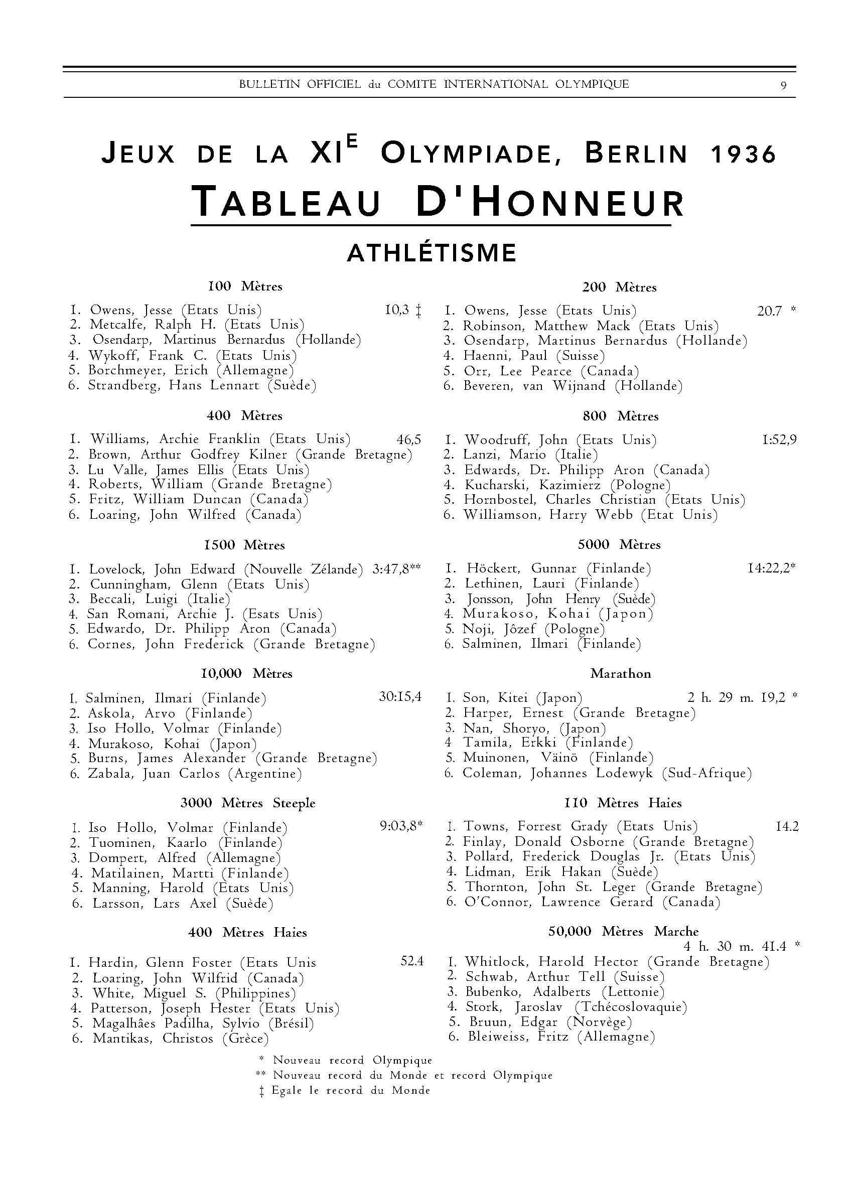 Jeux De La Xie Olympiade Berlin 1936 Tableau Dhonneur Games Of The Xith Olympiad Berlin 1936 Table Of Honor Olympic Review Revue Olympique Collection La84 Digital Library